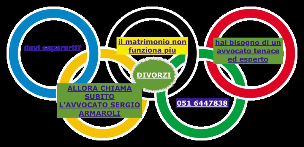 divorzio giudiziale Bologna, divorzio consensuale Bologna separazione consensuale, separazione giudiziale Bologna , come funzionano l'affido condiviso e l'affido congiunto