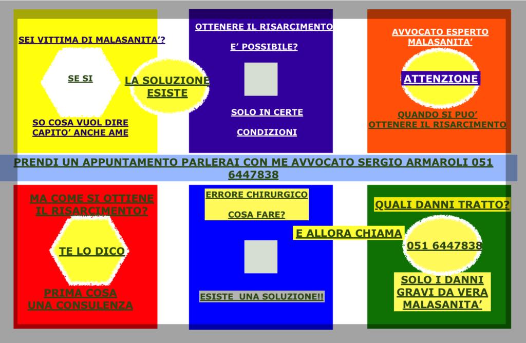 Risarcimentodannida sinistro stradale PAVIA TRIBUNALE- Decesso del congiunto -Dannoparentale- Liquidazione - Tabelle Milano